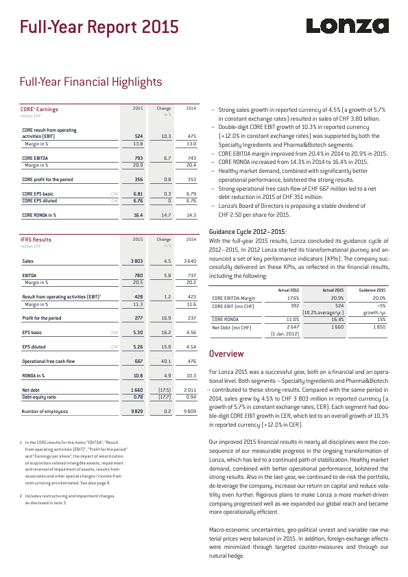 Lonza   annual report