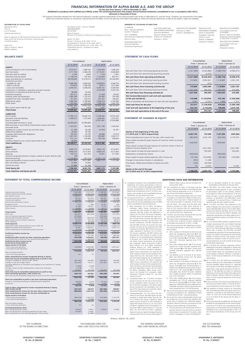 Alpha Bank AE   annual report