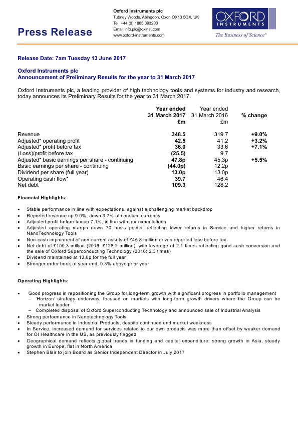 Oxford Instruments   annual report