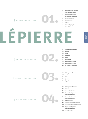 Klepierre annual report 2000
