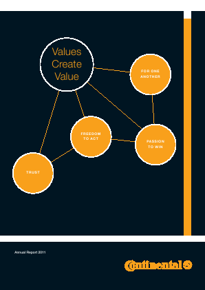 Continental annual report 2011