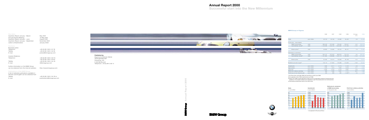 BMW annual report 2000