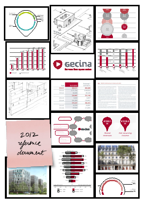 Gecina annual report 2012