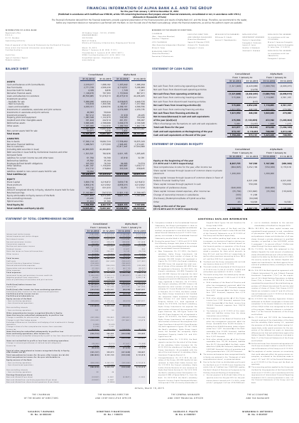 Alpha Bank AE annual report 2014