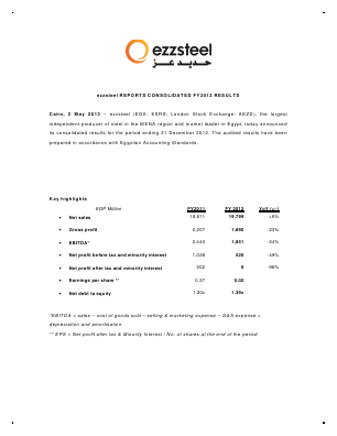 EZZ Steel annual report 2012
