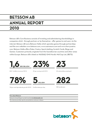 Betsson annual report 2010