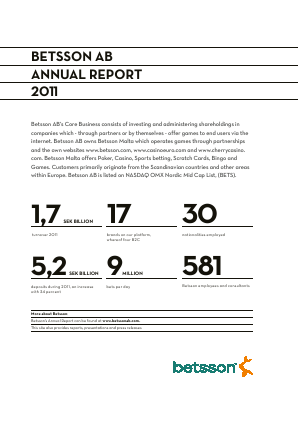 Betsson annual report 2011