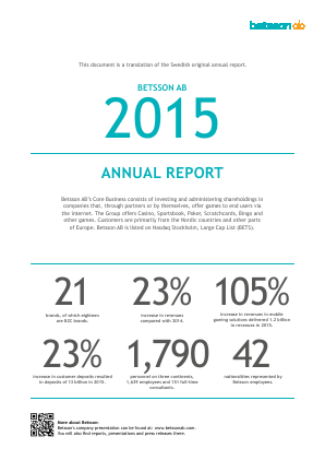 Betsson annual report 2015