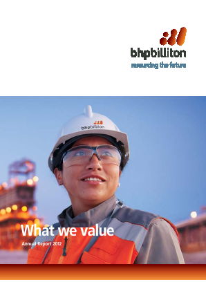 BHP Billiton Plc annual report 2012