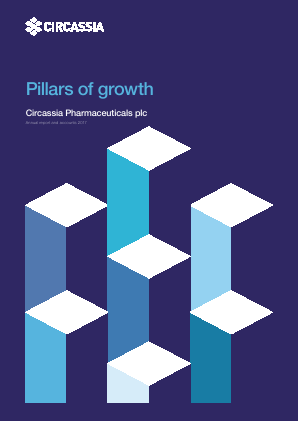 Circassia Pharmaceuticals Plc annual report 2017