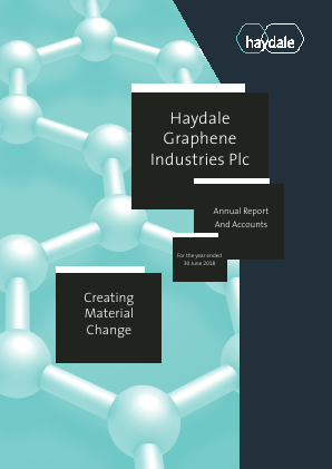 Haydale Graphene Industries Plc annual report 2018