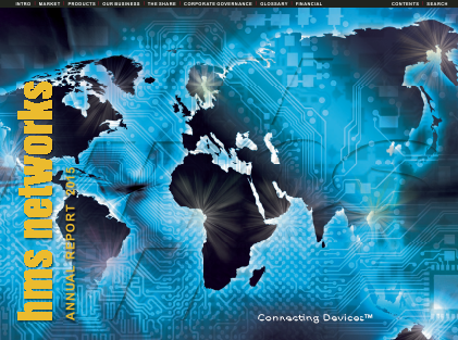 HMS Networks annual report 2015