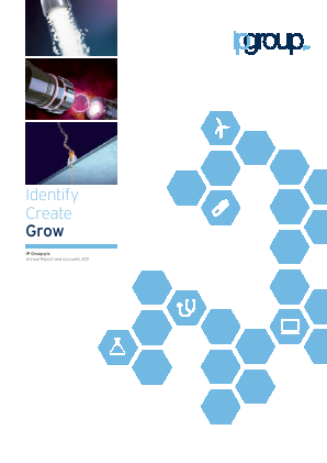 IP Group annual report 2011