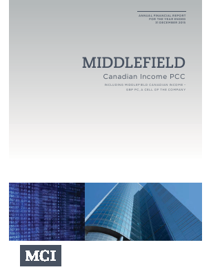 Middlefield Canadian Income PCC annual report 2015