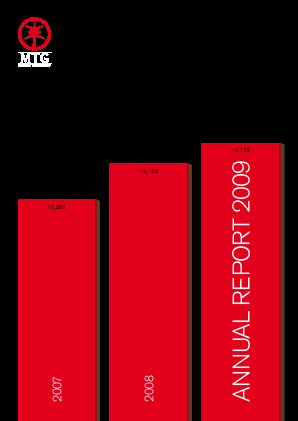 Modern Times Group annual report 2009