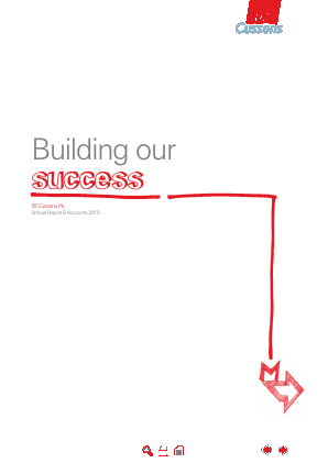 PZ Cussons annual report 2010