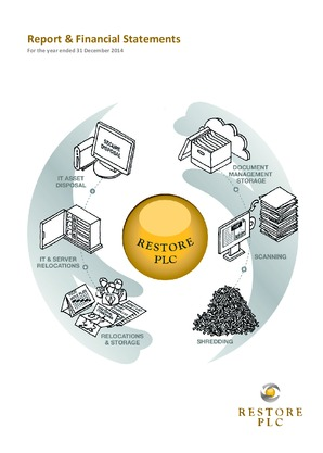 Restore Plc (formally Mavinwood) annual report 2014