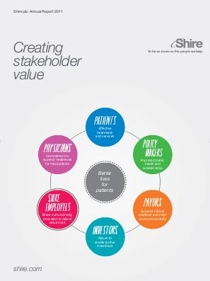 Shire Plc annual report 2011