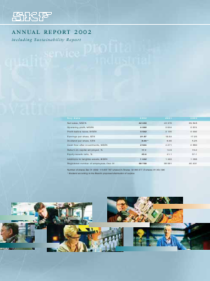 SKF annual report 2002