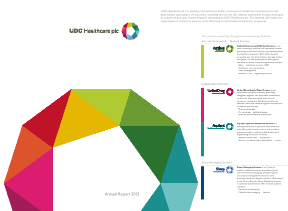 UDG Healthcare Plc annual report 2013
